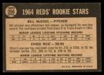 1964 Topps Venezuelan #356   -  Bill McCool / Chico Ruiz  Reds Rookies Back Thumbnail