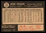1964 Topps Venezuelan #123  Jose Pagan  Back Thumbnail