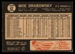 1964 Topps Venezuelan #42  Moe Drabowsky  Back Thumbnail