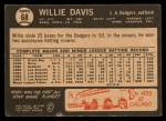 1964 Topps Venezuelan #68  Willie Davis  Back Thumbnail