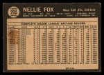 1964 Topps Venezuelan #205  Nellie Fox  Back Thumbnail
