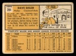 1963 Topps #284  Dave Sisler  Back Thumbnail