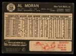 1964 Topps Venezuelan #288  Al Moran  Back Thumbnail
