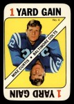 1971 Topps Game #4  Mike Curtis  Front Thumbnail