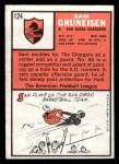 1966 Topps #124  Sam Gruniesen  Back Thumbnail
