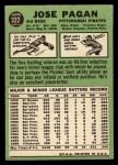 1967 Topps #322  Jose Pagan  Back Thumbnail