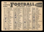 1959 Topps #118   Cardinals Team Checklist Back Thumbnail