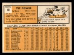 1963 Topps #40 *YEL* Vic Power  Back Thumbnail