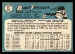 1965 Topps #23  Bob Tiefenauer  Back Thumbnail
