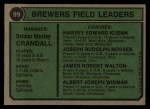 1974 Topps #99   -  Del Crandall / Harvey Kuenn / Joe Nossek / Jim Walton / Al Widmar Brewers Leaders Back Thumbnail