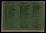 1974 Topps Traded   Checklist Back Thumbnail