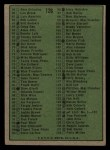 1974 Topps #126   Checklist 1 Back Thumbnail