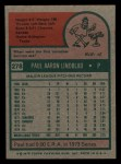 1975 Topps Mini #278  Paul Lindblad  Back Thumbnail