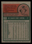 1975 Topps Mini #15  Jose Cardenal  Back Thumbnail