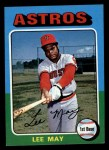 1975 Topps Mini #25  Lee May  Front Thumbnail