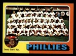 1975 Topps Mini #46   -  Danny Ozark Phillies Team Checklist Front Thumbnail