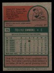 1975 Topps Mini #75  Ted Simmons  Back Thumbnail