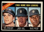 1966 Topps #218   -  Norm Cash / Tony Conigliaro / Willie Horton AL HR Leaders Front Thumbnail