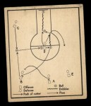 1948 Bowman #11   Return Pass to Post Play Front Thumbnail