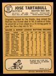 1968 Topps #555  Jose Tartabull  Back Thumbnail