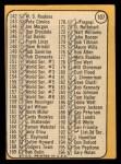 1968 Topps #107 TCH  -  Juan Marichal Checklist 2 Back Thumbnail