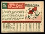 1959 Topps #214  Marcelino Solis  Back Thumbnail