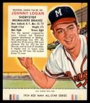 1954 Red Man #20 NL Johnny Logan  Front Thumbnail