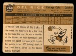 1960 Topps #248  Del Rice  Back Thumbnail