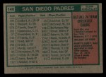 1975 Topps Mini #146   -  John McNamara Padres Team Checklist Back Thumbnail
