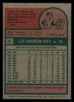 1975 Topps #25  Lee May  Back Thumbnail