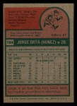 1975 Topps Mini #184  Jorge Orta  Back Thumbnail