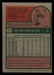 1975 Topps Mini #11  Bill Melton  Back Thumbnail