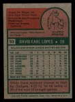 1975 Topps Mini #93  Dave Lopes  Back Thumbnail
