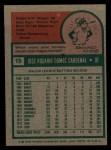 1975 Topps #15  Jose Cardenal  Back Thumbnail