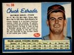 1962 Post #36  Chuck Estrada   Front Thumbnail