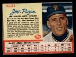 1962 Post #132  Jose Pagan   Front Thumbnail