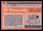 1970 Topps #262  Ed Weisacosky  Back Thumbnail