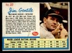1962 Post Cereal #27 SL Jim Gentile   Front Thumbnail