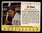 1963 Jello #1  Vic Power  Front Thumbnail