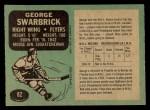 1970 O-Pee-Chee #82  George Swarbrick  Back Thumbnail