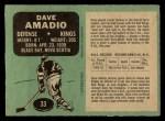 1970 O-Pee-Chee #33  Dave Amadio  Back Thumbnail