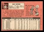 1969 Topps #201  Russ Snyder  Back Thumbnail