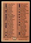 1966 Topps #101 SPN  Checklist 2 Back Thumbnail