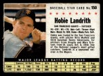 1961 Post Cereal #150 BOX Hobie Landrith   Front Thumbnail