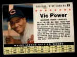 1961 Post Cereal #63 BOX Vic Power   Front Thumbnail