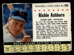 1961 Post Cereal #192 BOX Richie Ashburn   Front Thumbnail