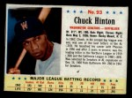 1963 Post #93  Chuck Hinton  Front Thumbnail