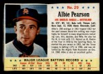 1963 Post #29  Albie Pearson  Front Thumbnail