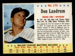 1963 Post Cereal #175  Don Landrum  Front Thumbnail