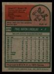 1975 Topps #278  Paul Lindblad  Back Thumbnail